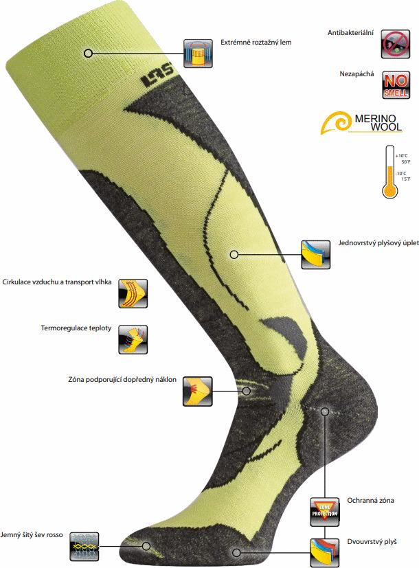 b1674f93693 SWH MERINO LASTING silné vlněné lyžařské ponožky